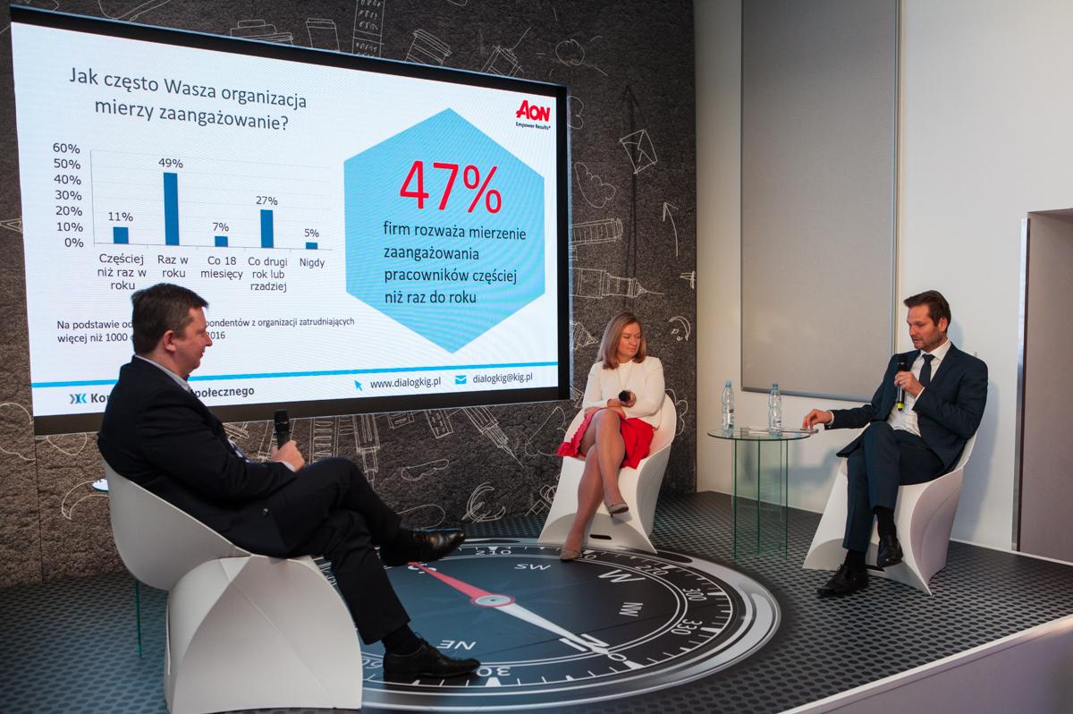 komitet_dialogu_spolecznego_kig_debata-o-trendach_warzybok_olbrychowski