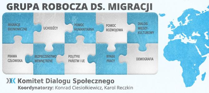 Grupa robocza ds. migracji